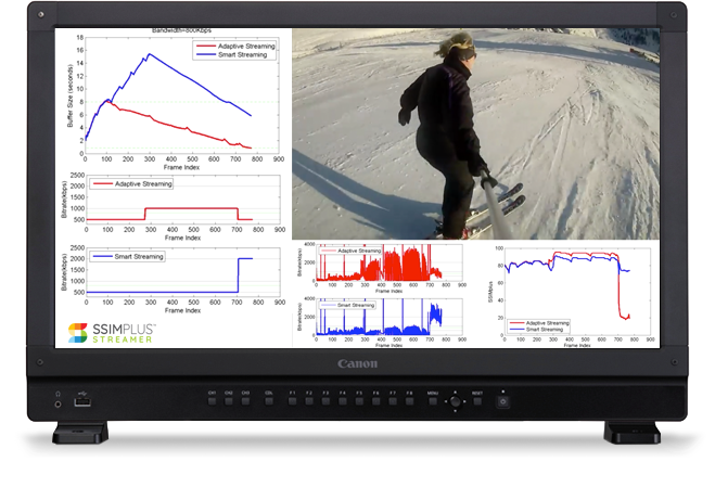 SSIMPLUS Streamer on Canon Monitor to compare adaptive and smart streaming