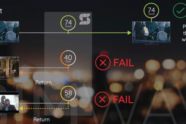 pass/fail